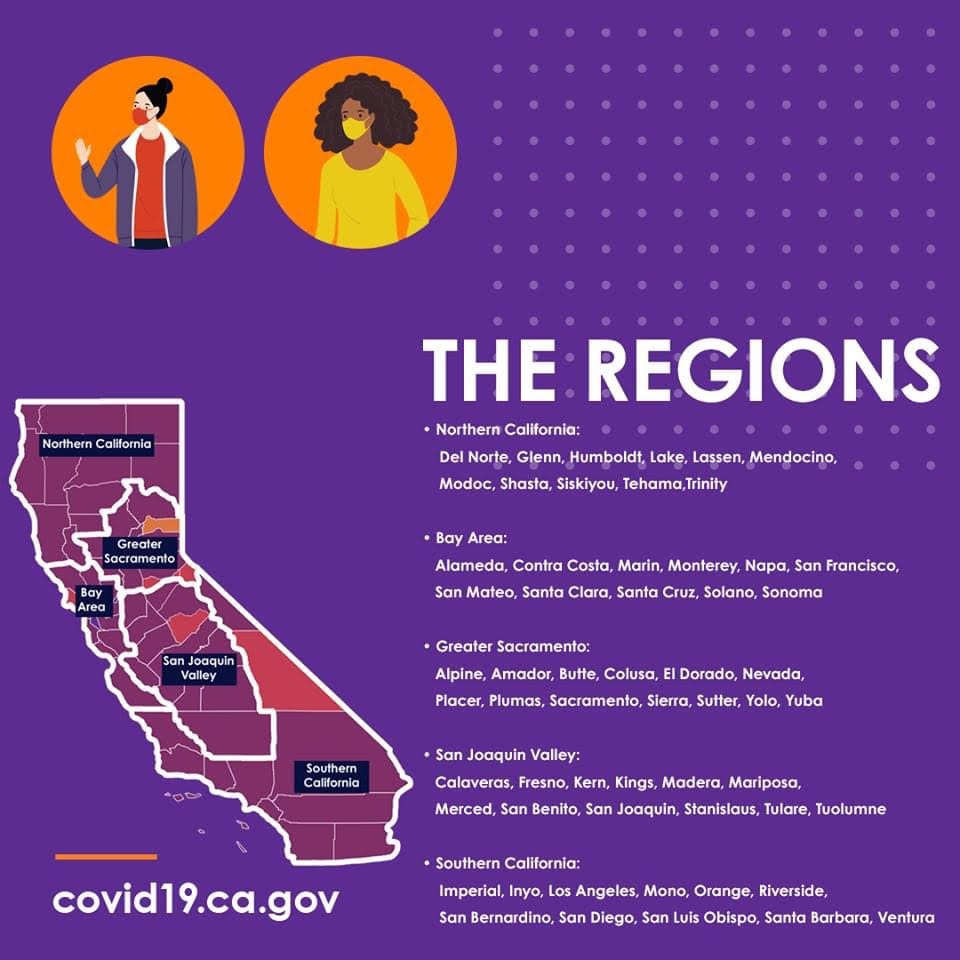 california stay at home order regions graphic